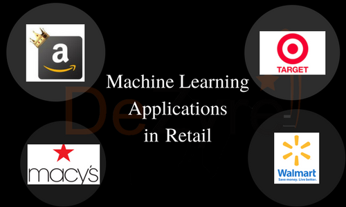 Machine Learning Application in Retail