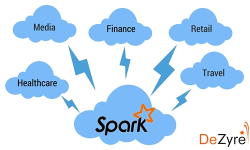 Spark Use Cases in Helathcare, Finance, Travel, Retail