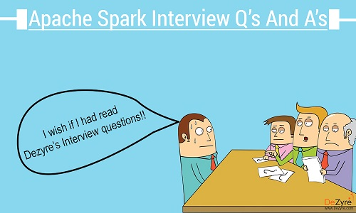 Spark Interview Questions And Answers  Interview Questions