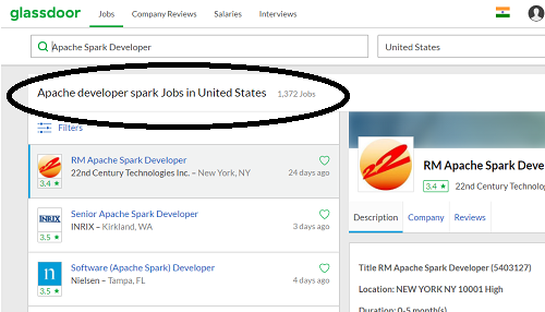 Apache Spark Developer Jobs