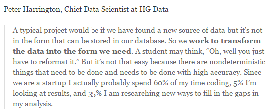 What is it like to be a Data Scientist