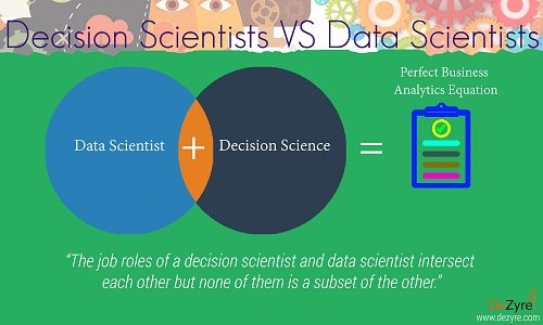 Data Scientist vs Decision Scientist