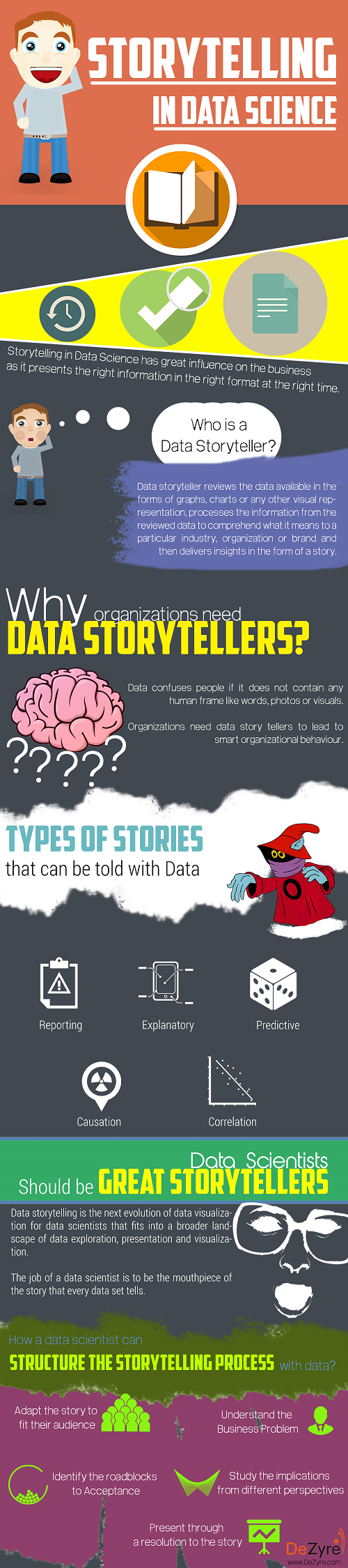 Data Scientists Must Have Data Storytelling Skills
