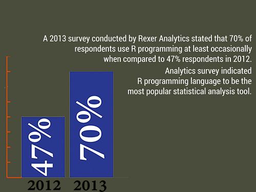 R Programming Language -Most Popular Statistical Analysis Tool.png