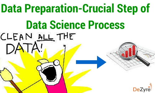 Data Preparation for Analytics