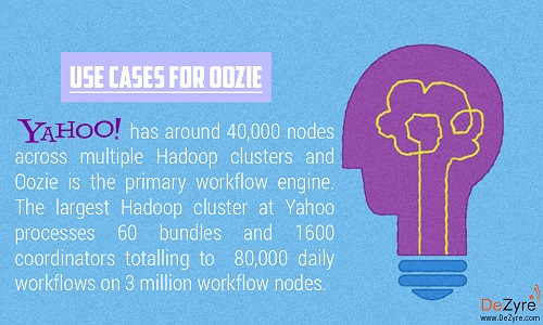Oozie Use Case at Yahoo