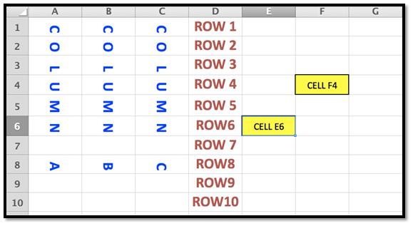 Microsoft Excel Tutorial - How to add values in rows, columns and