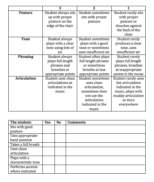 Above, You Can See The Rubric And Checklist Assessments I Created. These  Are Both Formal, Formative Assessments Which Would Be Useful Not Only For  The ...