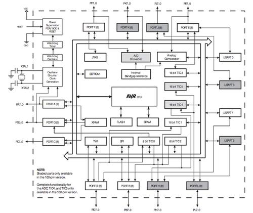 Arduino Mega 2560 Circuit Diagram – blueraritan.info