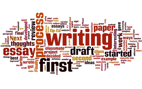 The Essay Writing Process - SlideShare