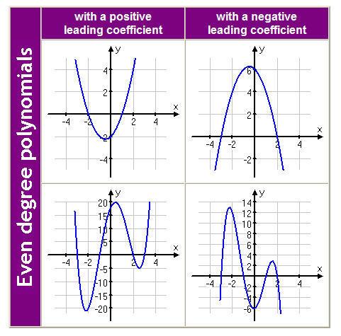 College Algebra Factoring : Ukrobstep.com