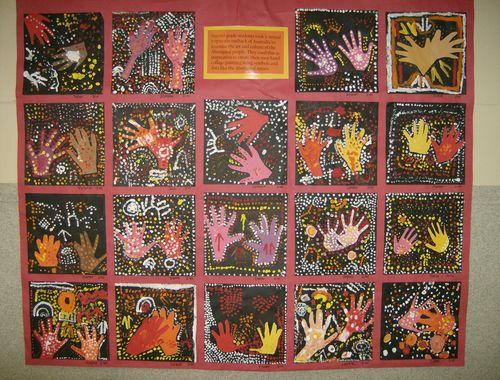 Dana Shaughnessy S Art Class Collection Lesson 2 Aboriginal Dot