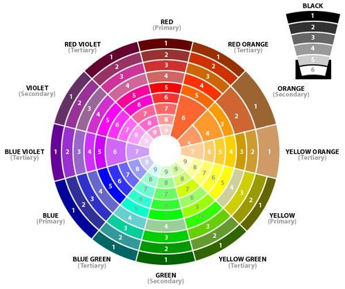 This Is The Color Wheel To Left