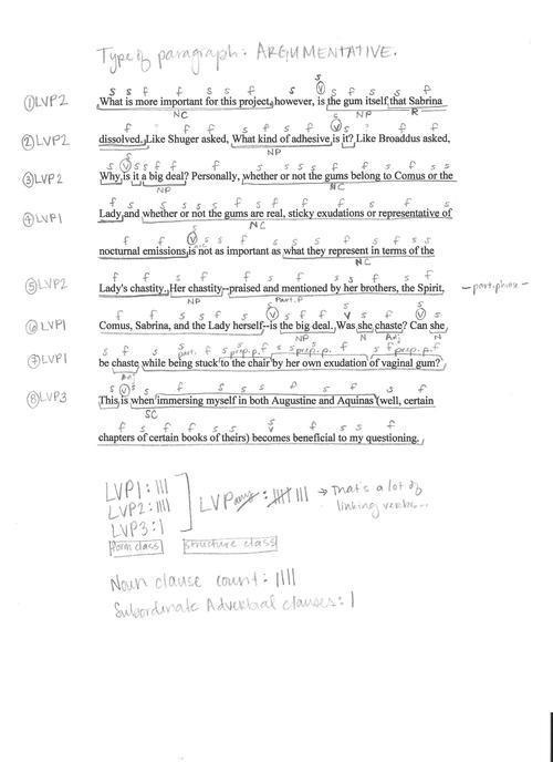 Digication E-Portfolio :: Sarah Lovinggood'S Grammar Portfolio