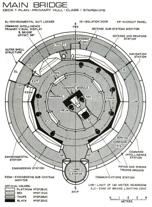 Digication E Portfolio Physics And Astronomy Club Star Trek