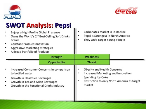 pepsico opportunities and threats