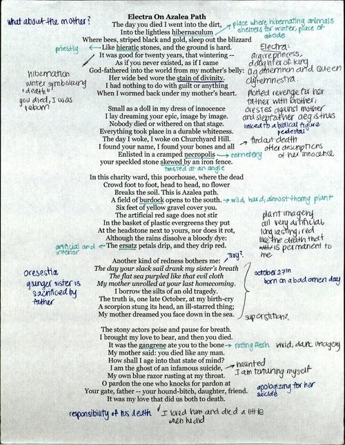 interpretations essays on twelve english poems