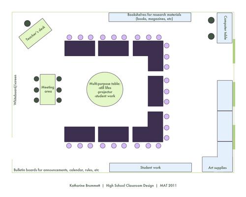 Classroom Design Pdf ~ Citations pbl biomass to biofuels