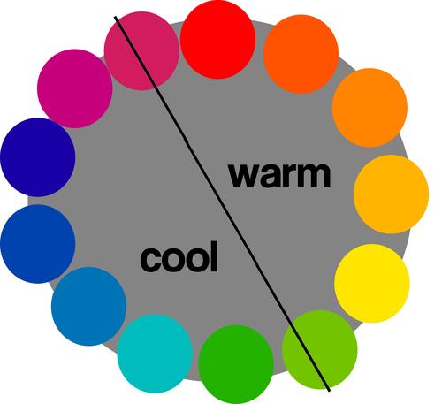 Energetic Colors digication e-portfolio :: first year writing @ depaul: digital