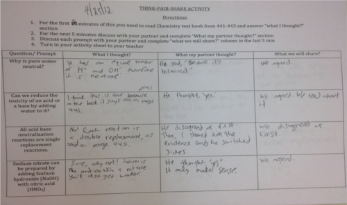 Think Pair Share Worksheet Templates and Worksheets – Think Pair Share Worksheet