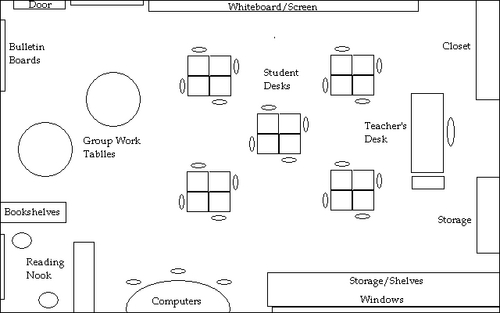 classroom diagram Digication e-Portfolio :: Jessica Guay Teaching Strategies Portfolio ...