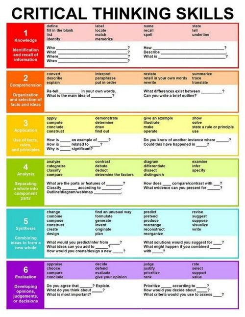 Pinterest     The world     s catalog of ideas SlideShare