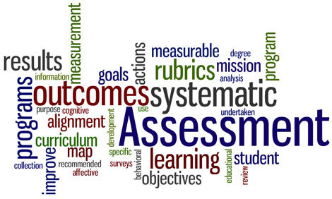 Module 1 - Assessment for Student Learning