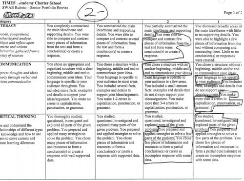 digication e portfolio joanna mcdonough teaching profile s5 artifact two essay and rubric - Portfolio Essay Example