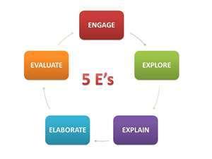 Digication e-Portfolio :: Kate Ruby's Education Portfolio :: GEMS ...