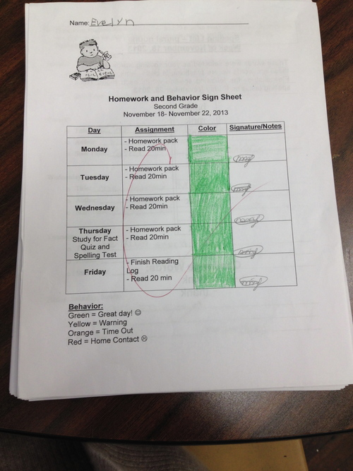 Homework sheets By frizz - Teaching Resources - TES
