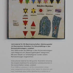 Insignia for concentration camp prisoners