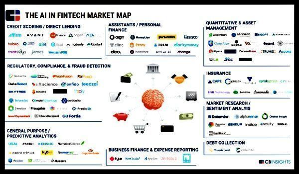 Artificial Intelligence in Fintech