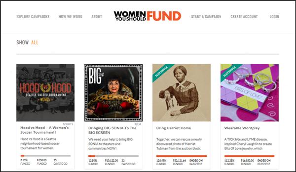Women-Led Crowdfunding