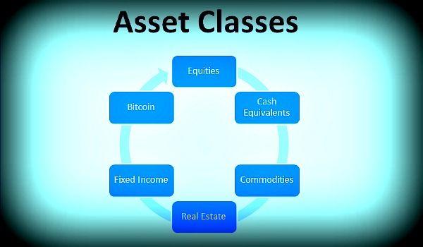 Asset Class