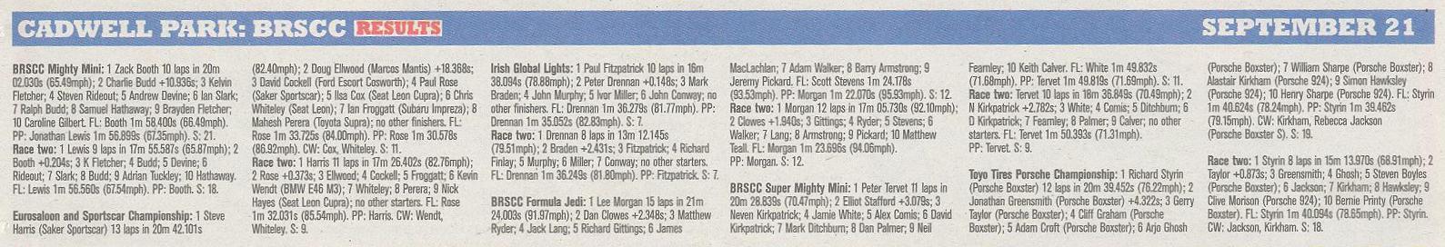 Motor Sport News - September 2013