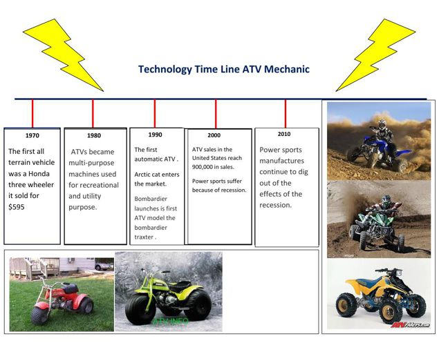 Technology report pdf