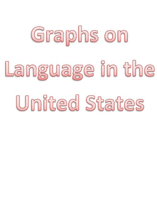 ap lang graphs for flipsnack 2