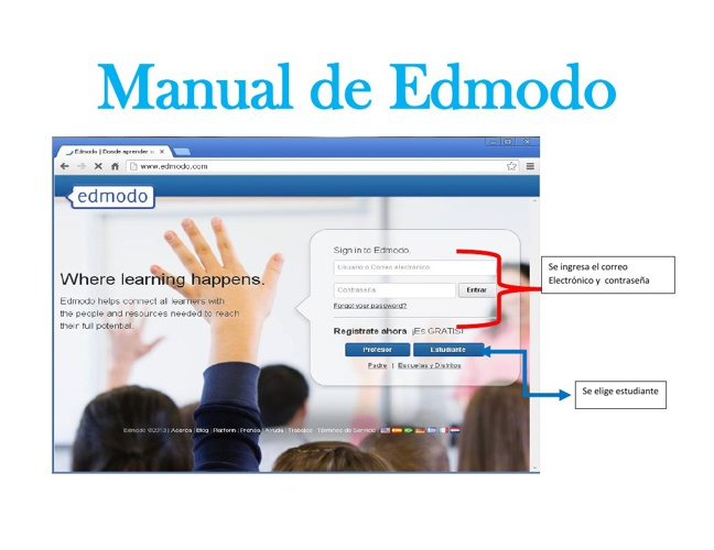 Manual Edmodo