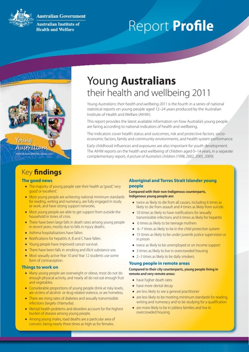 AIHW The Health of Young Australians Overview