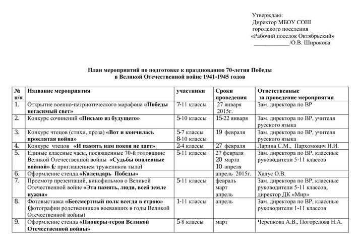 План мероприятий по подготовке к празднованию 70-летия Победы  в