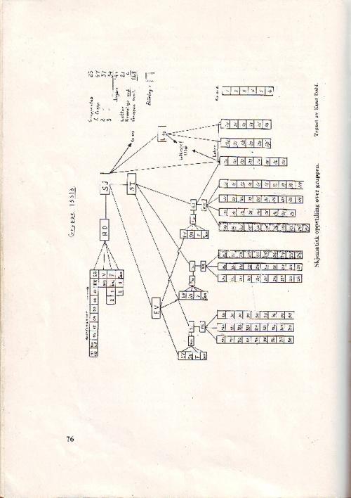 Side 76-117