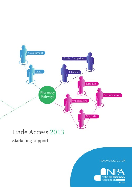 Trade Access - Marketing Support 2013