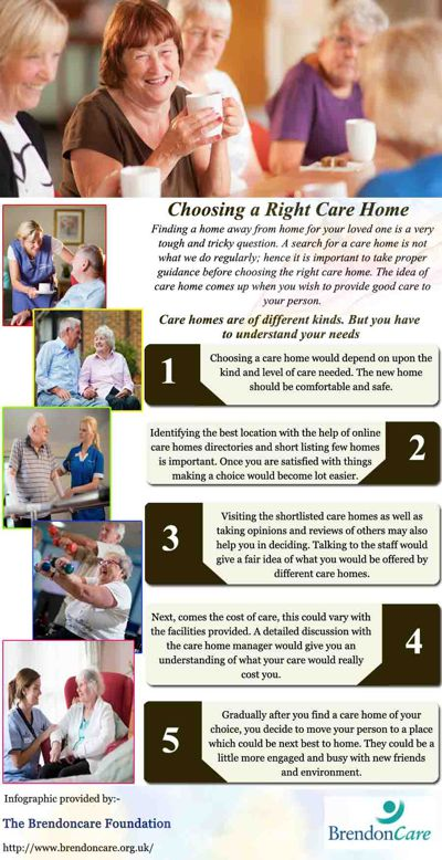 Choosing a Right Care Home