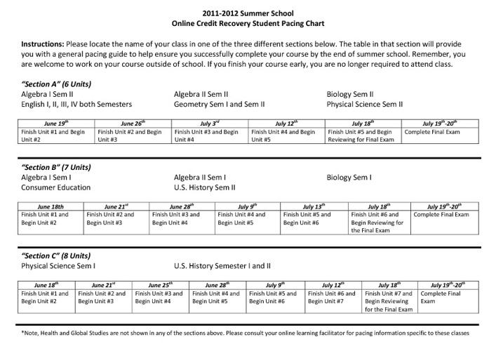 Summer School Pacing Guide