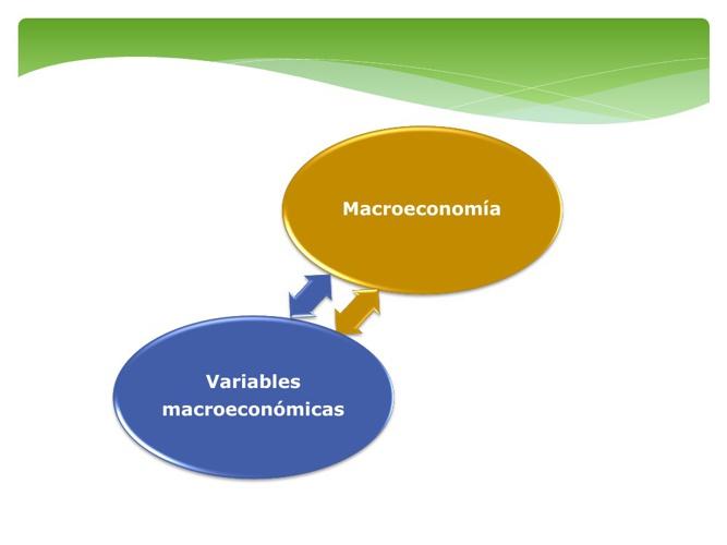 Copy of Variables macroeconomicas
