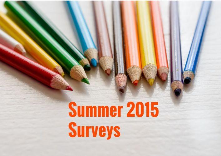September Data Analysis ~ Student Surveys