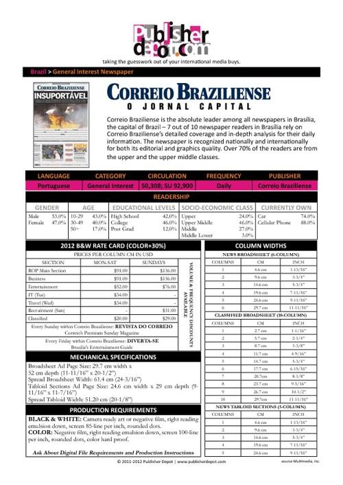 Brazil - Newspapers