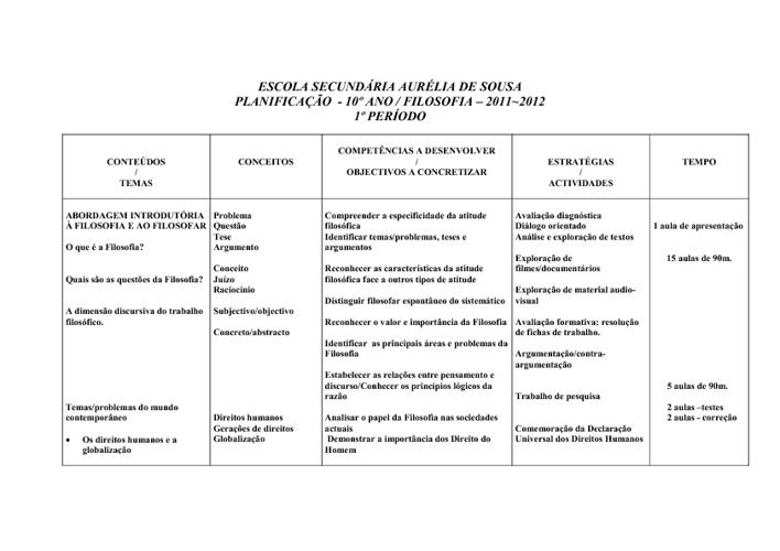 Planificações e Crit. de Avaliação da Escola Sec. Aurélia Sousa
