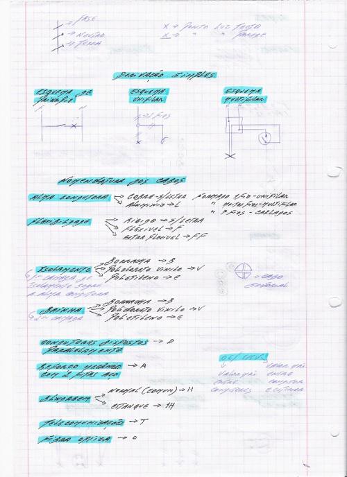 Dossier Electricidade_Escola