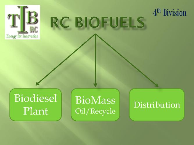 SAF Biofuels
